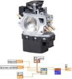Electronic Throttle: Nonlinear Model-based Control Logo