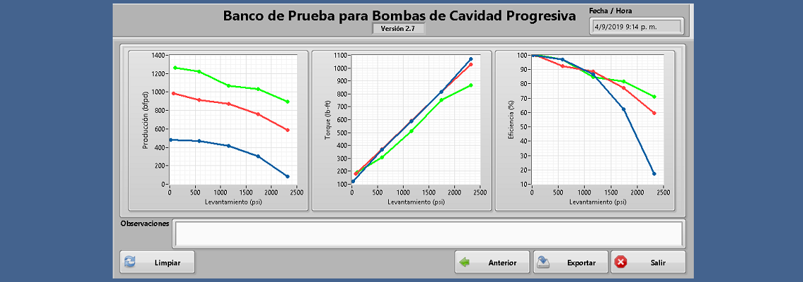 PCP monitor application curves window