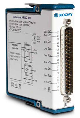 ARINC 429 cRIO Module -