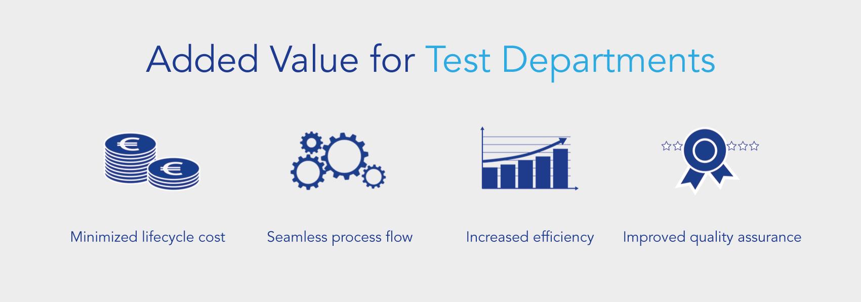 Efficient management of complex test centers