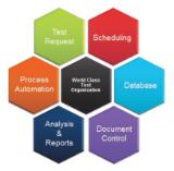TestValet - Test Lab Workflow Management Software Logo