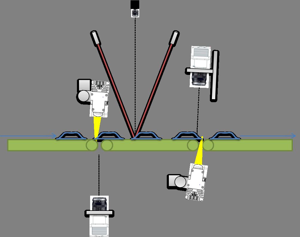 PQIS layout